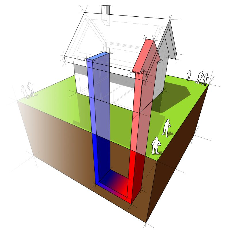 Geothermal image to represent the type of services provided by Rheem Pro Partners